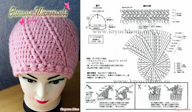 17 Best Images About Pola Topi On Pinterest Children