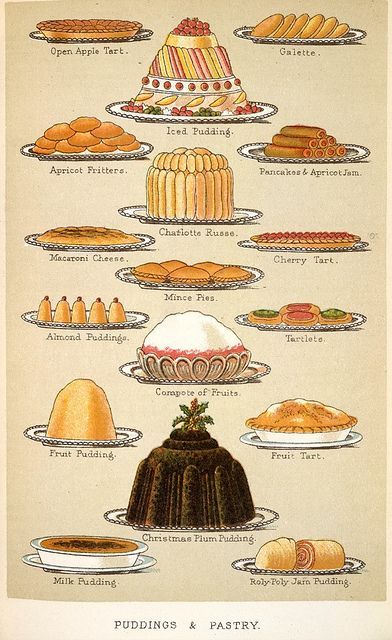 Mrs Beeton--Pies and Puddings. Victorian England 1859. BL by tony harrison, via Flickr