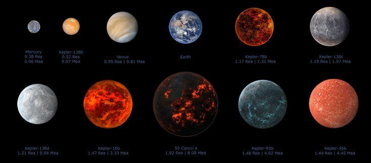 kepler planets list - 1600×706