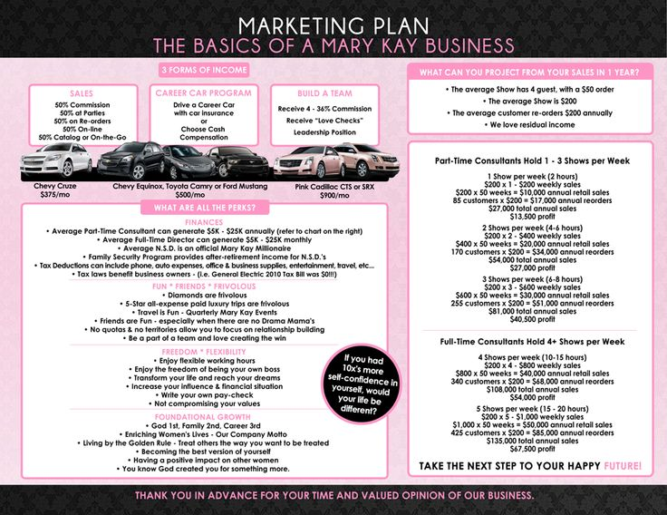 the marketing strategies of mary kay cosmetics Mary kay inc is an american privately owned multi-level marketing company according to direct selling news, mary kay was the sixth largest network marketing company in the world in 2015, with a wholesale volume of us$37 billion mary kay is based in addison, texas, outside dallasthe company was founded by mary kay ash in 1963 richard rogers, mary kay's son, is the chairman, and david holl.