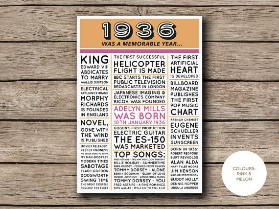 1936 Printable 80th Birthday Newspaper Style By