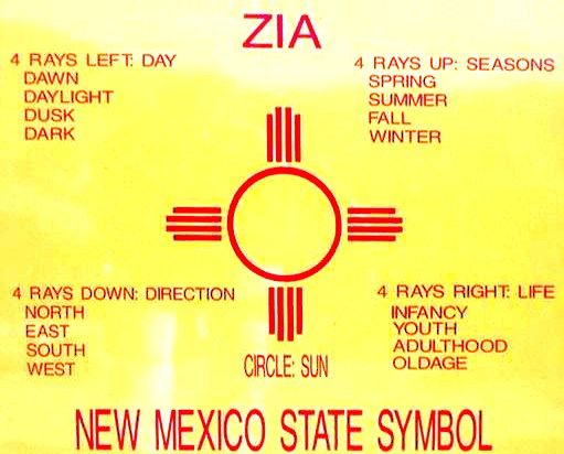 10 Facts You Probably Didn't Know About The New Mexico Flag