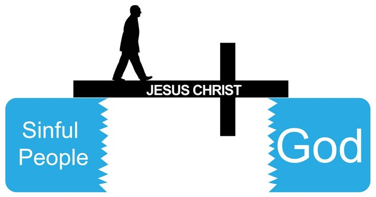 Jesus; the ONLY way to Heaven. <3 He's awesome!: The Bridges