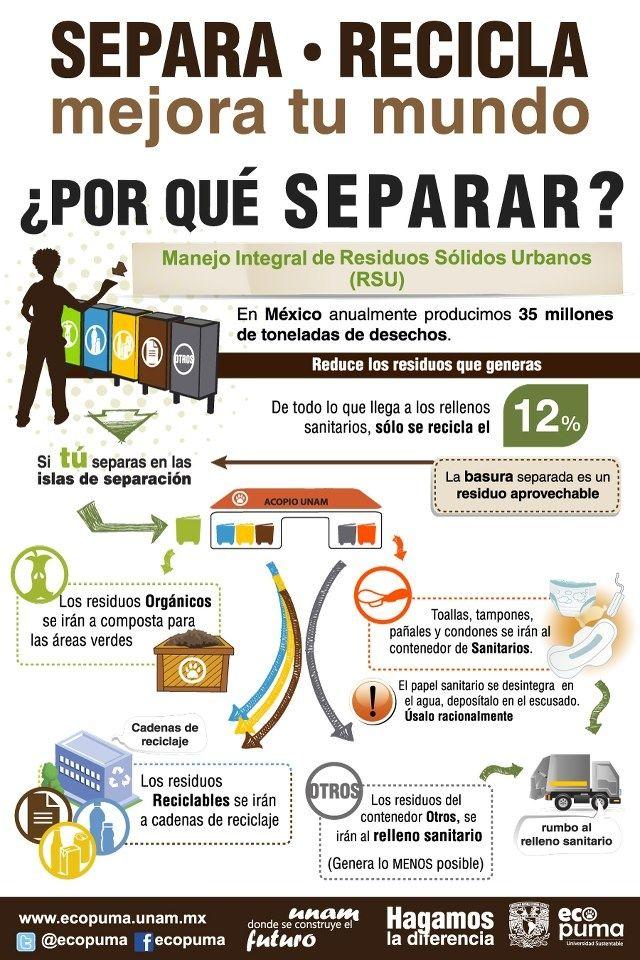 ¿Por qué #separar?
