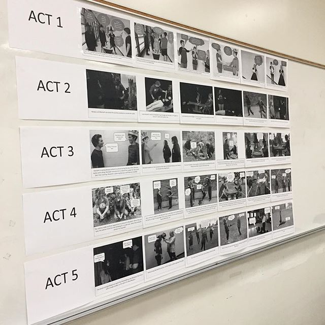 """""""Macbeth Shakespeare Tableau"""" A fun and easy way to wrap up any play or novel! For Julius Caesar?"""