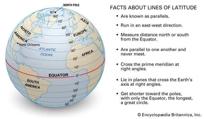 Latitude And Longitude Definition Examples Diagrams Facts Latitude And Longitude Map Latitude Equator Map