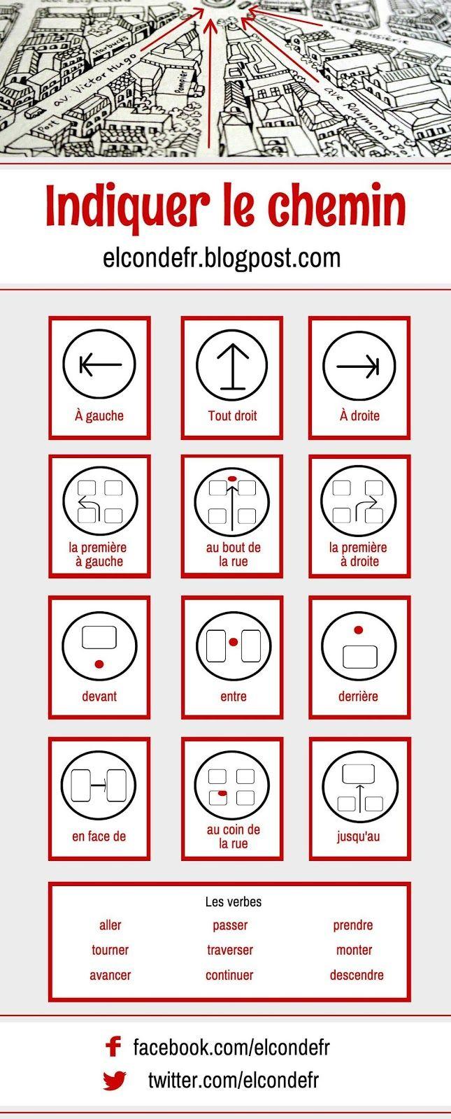 Ordinary Pinterest Com En Francais #14: Indiquer Le Chemin Plus
