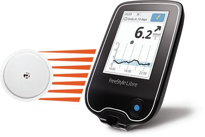 FreeStyle Libre | FreeStyle Blood Glucose Meters. 2016 The Pro & Consumer version are in the UK right now. Pro will probably be in the USA in 2017 with FDA approval, consumer version may or may not be here in 2017.