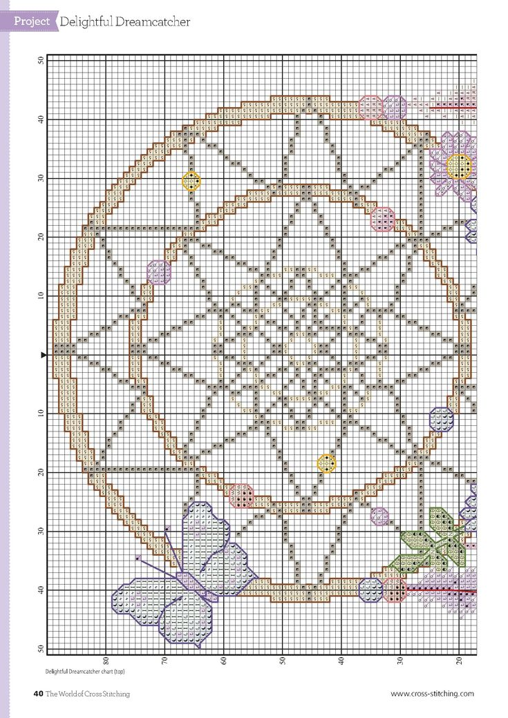 Cross stitch dream catcher