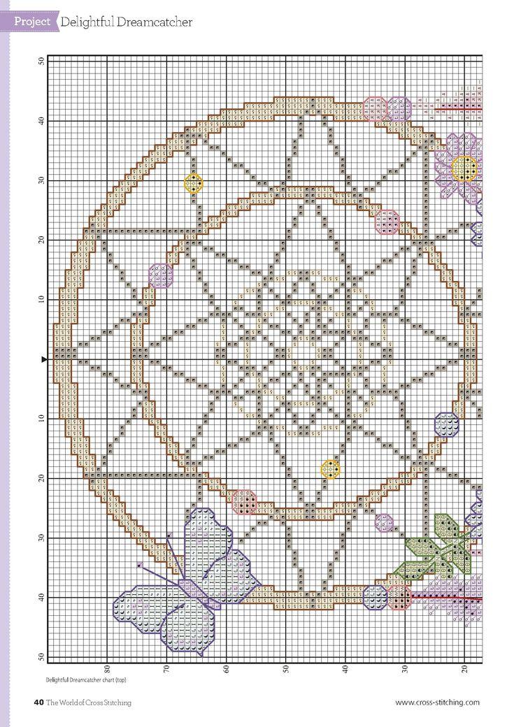 Unique Kostenlos Häkelarbeitstirnband Muster Mit Blumen Model ...