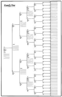 Best Genealogy Forms Images On   Family Tree Chart