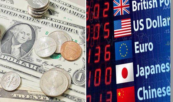 Pound V Us Dollar Gbp Usd Exchange