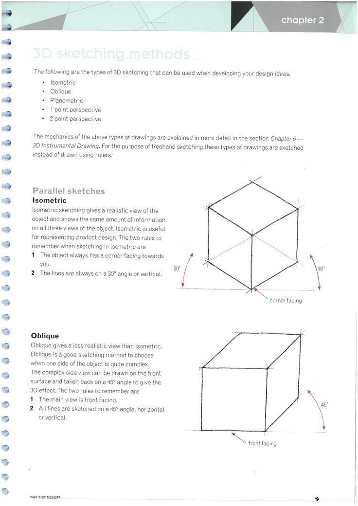 isometric/oblique