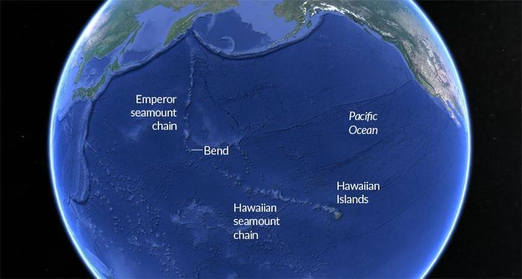 SHARP TURN The sharp bend in the Hawaiian-Emperor seamount chain formed after a sinking tectonic plate redirected the mantle flowing underneath the Pacific Ocean, new research suggests. ~~ Google Earth Pro