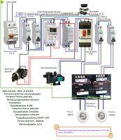 Esquemas eléctricos: Cuadro electrico electrobomba y focos piscina