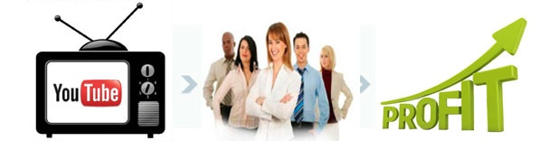 Business Videos --> http://www.alphapublishing.org/video