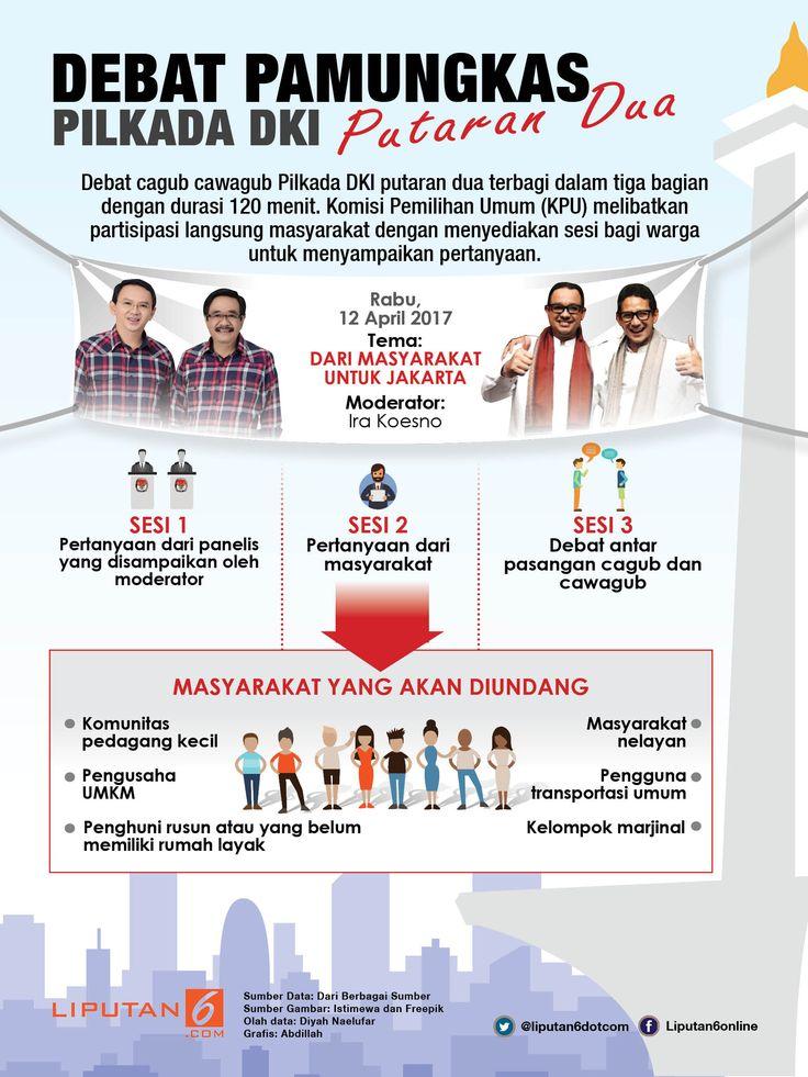 DEBAT PAMUNGKAS PILKADA DKI PUTARAN DUA_Infografis