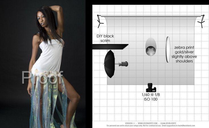 Схемы студийного света:
