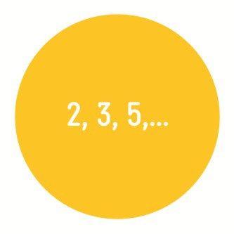 Bagaimana Kita Bisa Tahu Ada Tak Terhingga Banyaknya Bilangan Prima?