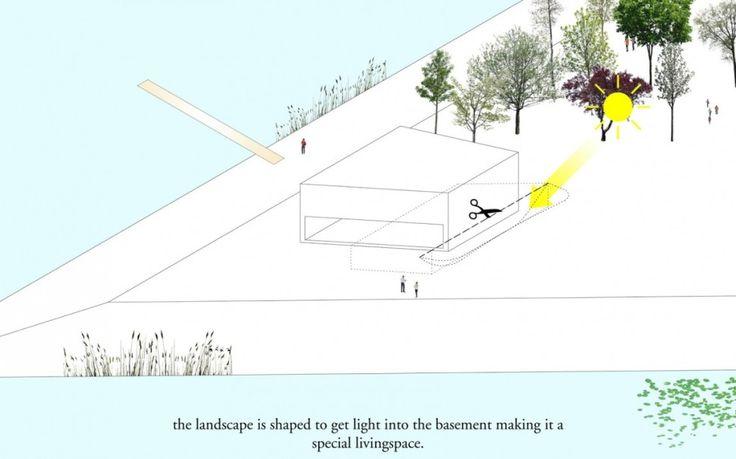 Villa:Modern Kavel Villa Design Idea Scheme Plan Facade With The Landscape Is Shaped To Get Light Into The Basement Making It A Special Livi...