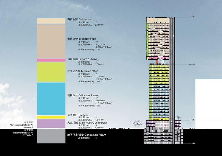 essence_financial_building_oma_09.jpg (1400×990)