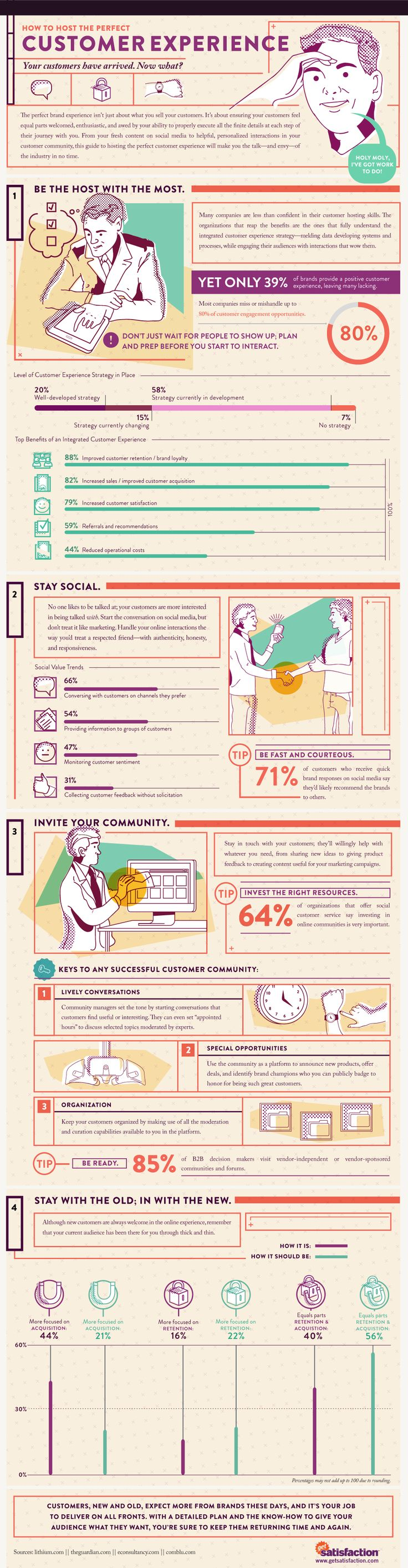 best images about cxo infographics churn rate give customers what they want optimizing the customer experience image infographic final perfectcustomerexperience2 copy