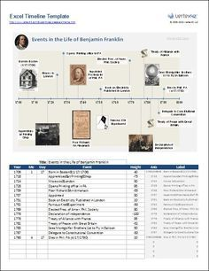 Excel Timeline Template...record the progression of your ancestor's life and place them in the context of world history.
