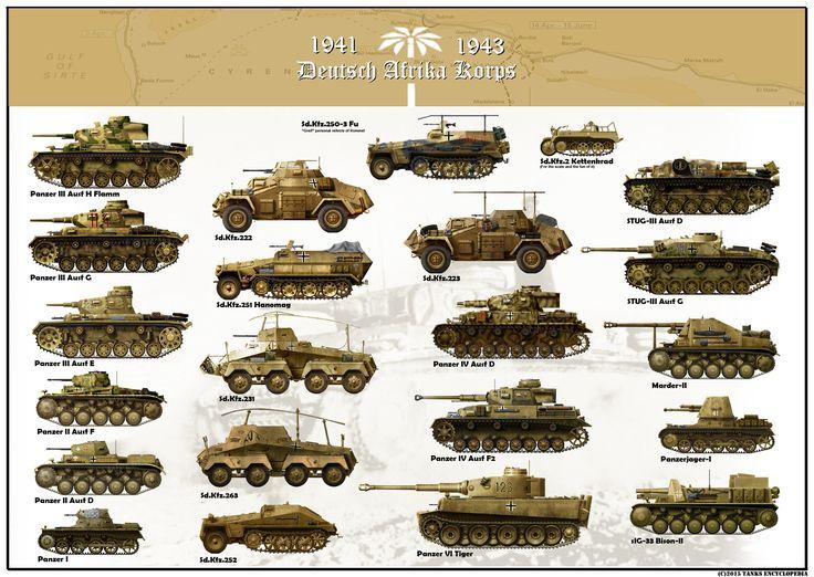 Deutsches Afrika Korps (DAK) armoured vehicles.