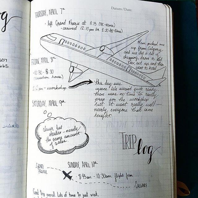 Using my bujo as a trip log. Track times, flights, weather, distance, and random thoughts along the way. | bullet journal | bullet journaling | bujo | bullet journal junkies | bullet journal junkie | bujo junkies | bujo junkie| planner spread | planner | planning |