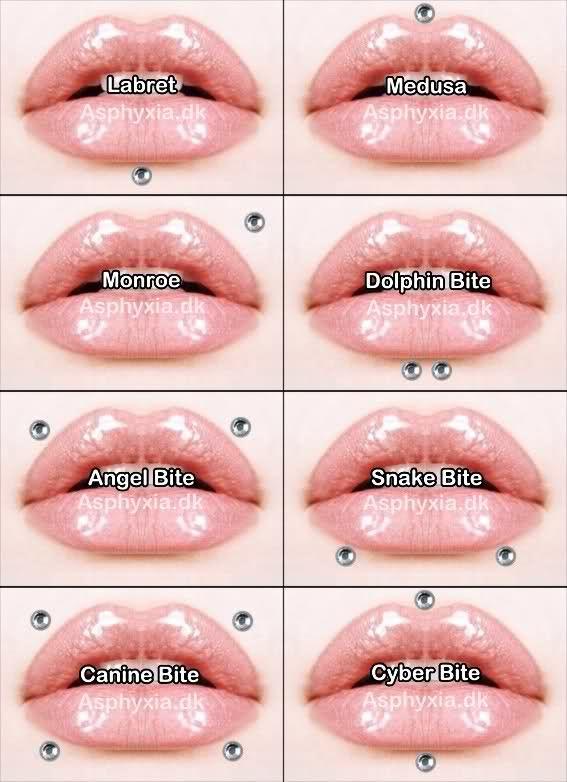 Tongue piercings names