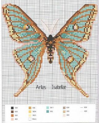Tu Punto de Cruz: Mariposas, Esquemas gratis punto de cruz de mariposas