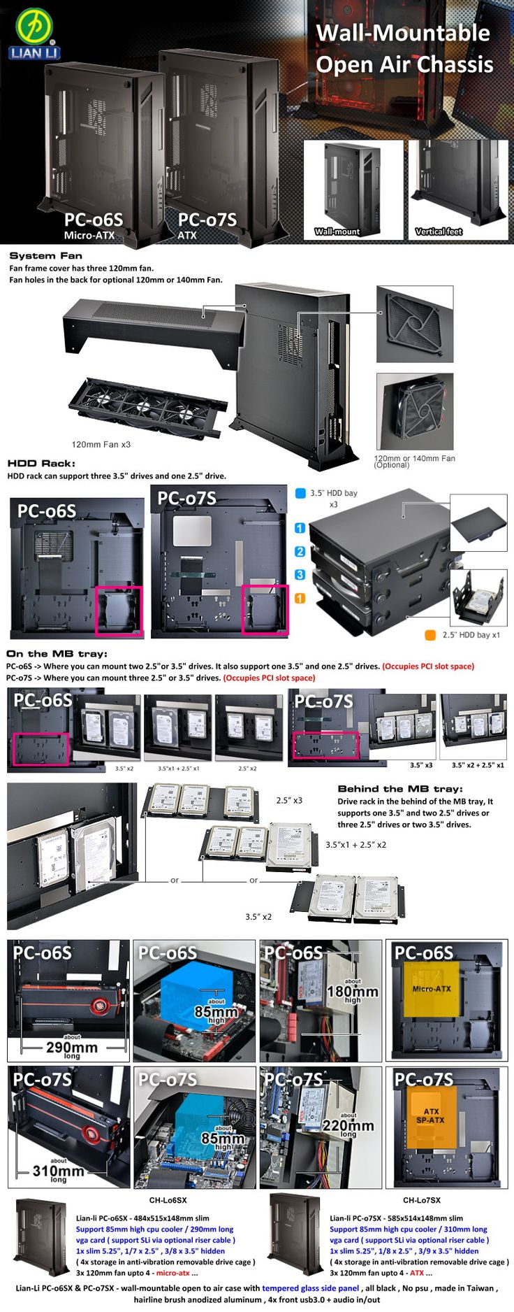 Wall-Mountable Open Air Chassis