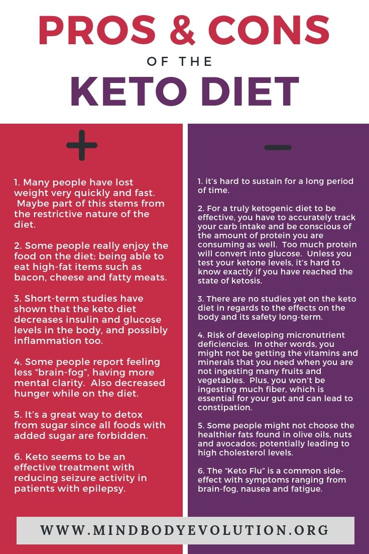 pro and con keto diet