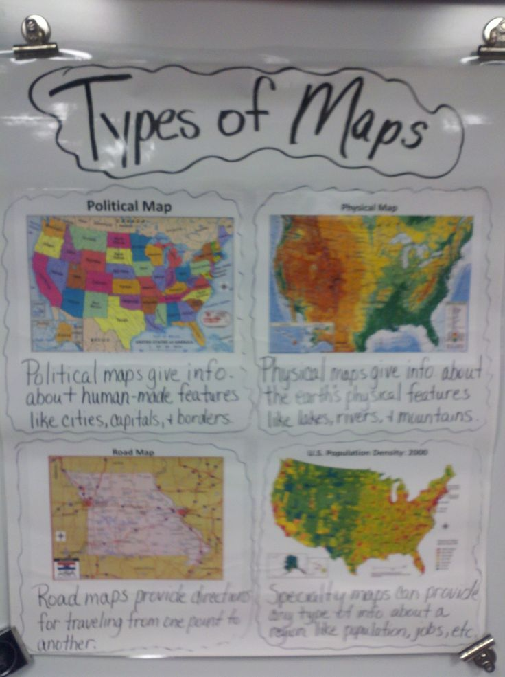 Types of Maps Anchor Chart 728 best