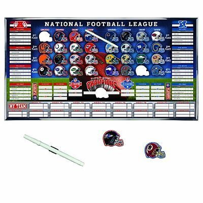 NFL Playoff/Standing Board, New