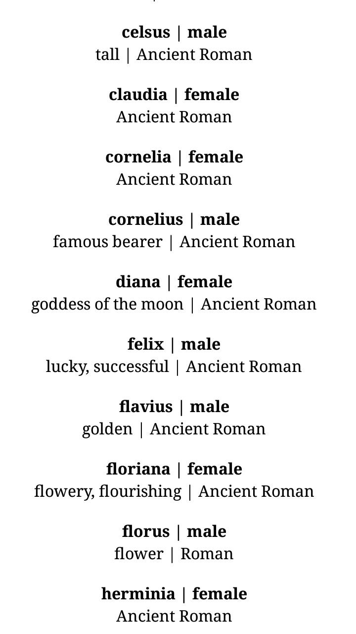 Beautiful Roman names for women and men: list, origin and features 40