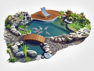 Artificial pond gardens little gardens and alex o 39 loughlin for Artificial pond