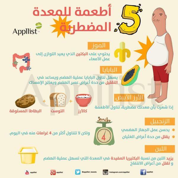 5 أطعمة لتخفيف اضطراب المعدة