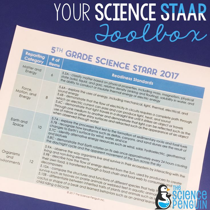 Help for 5th Grade Science STAAR test. The Science Penguin.