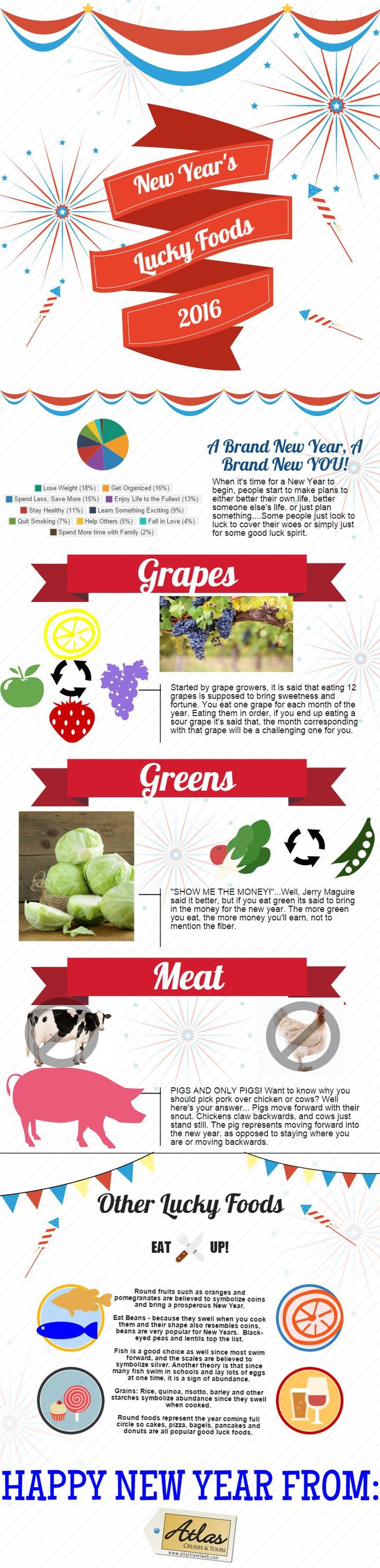 New Years Lucky foods 2017. Read about traditions from around the World and try these good luck foods for new years to start 2017 on the right note.
