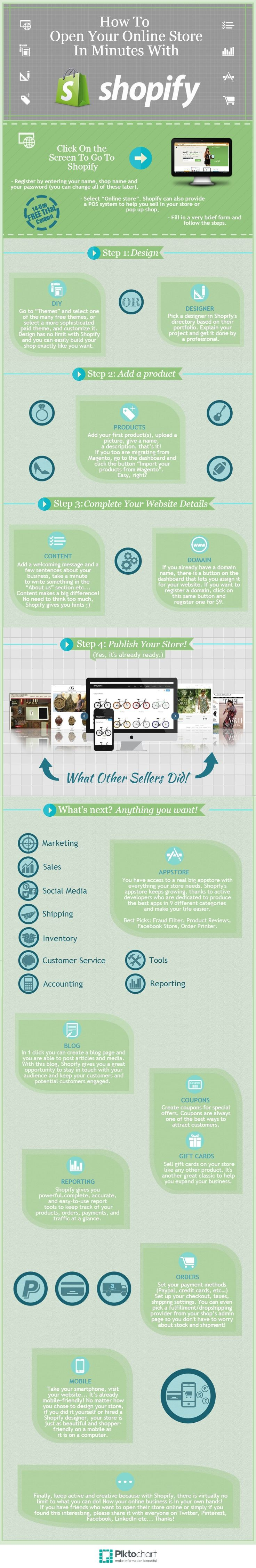 FREE TRIAL HERE: https://www.shopify.com/?ref=registration    How To Open Your Online Store In Minutes With Shopify. Start Your Online Shop And Sell Your Products Now!!! (Infographic)