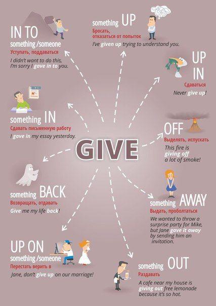 Expresiones con give