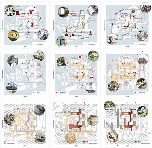 arenas basabe palacios y NOWADAYS office se adjudican diseño de plan maestro de antigua fábrica en Moscú | Plataforma Arquitectura