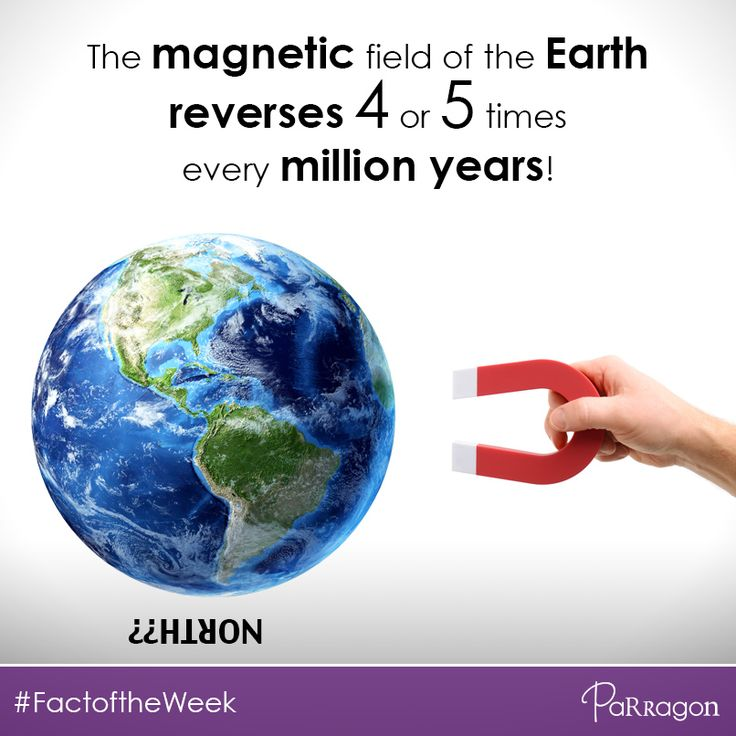 Did you know that the magnetic field of the Earth reverses 4 or 5 times every million years?! #FactOfTheWeek