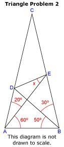 World's Hardest Easy Geometry Problem