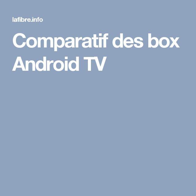 Comparatif des box Android TV