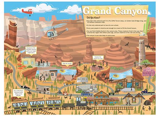 Map - Grand Canyon National Park Travel