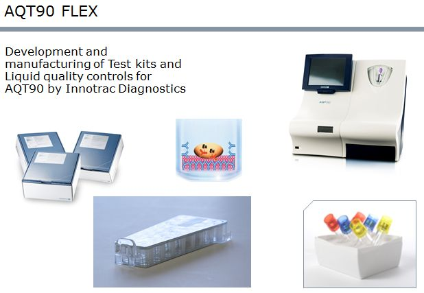 Innotrac Diagnostics is developing and manufacturing immunoassays and liquid quality controls (CHECKs) for AQT90 FLEX.  AQT90 FLEX HW, SW and assay buffer containing Solution Pack are manufactured by Radiometer.