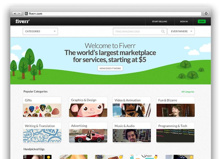 Buy or sell anything for $5. Yeah! you heard that right. Fiverr is a marketplace where you can buy or sell any kind of service for just $5. Fiverr has been around for 4 years and ranked 129 on Alexa.