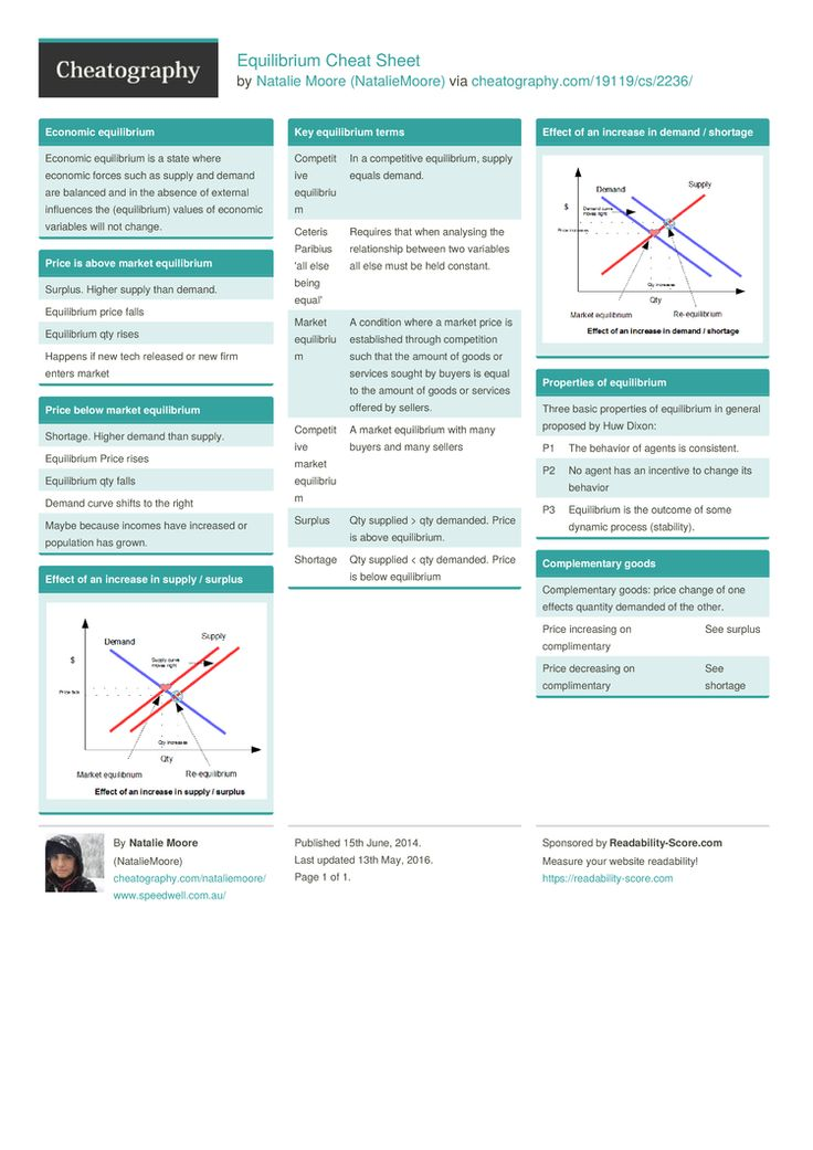 Economics In One Lesson PDF Free Download